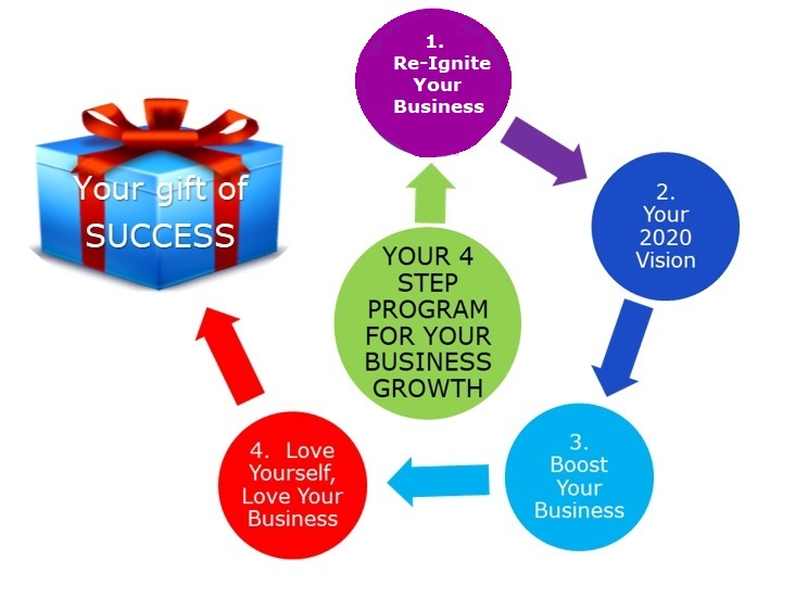 """The Blue Workshop:  """"Your 2020 Vision v2.0"""" – Step 2 in Your Business Growth"""