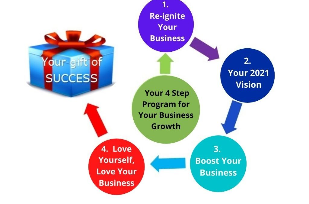 """The Blue Workshop: """"Your 2021 Vision"""" – Step 2 in Your Business Growth"""